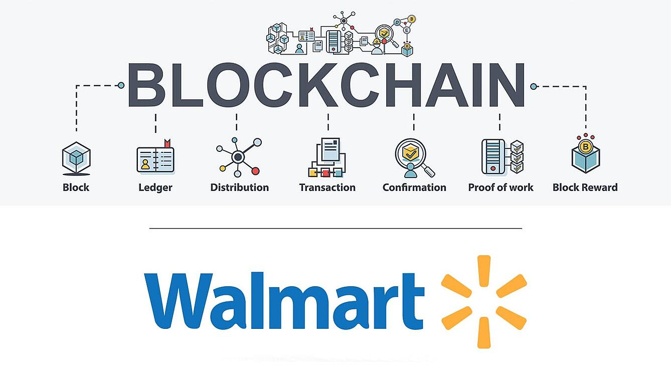 Block Chain Walmart Dynamics 365 Business Central