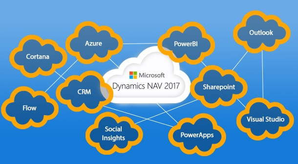 10-technologies-work-with-NAV-2017.jpg