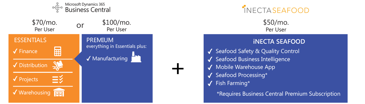 iNECTA-seafood-pricing-Micrsoft-Business-Central-website-v1