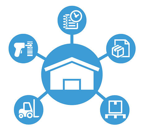 Warehouse-management-system-software