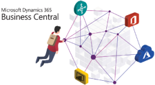 business-central-overview-image-v2