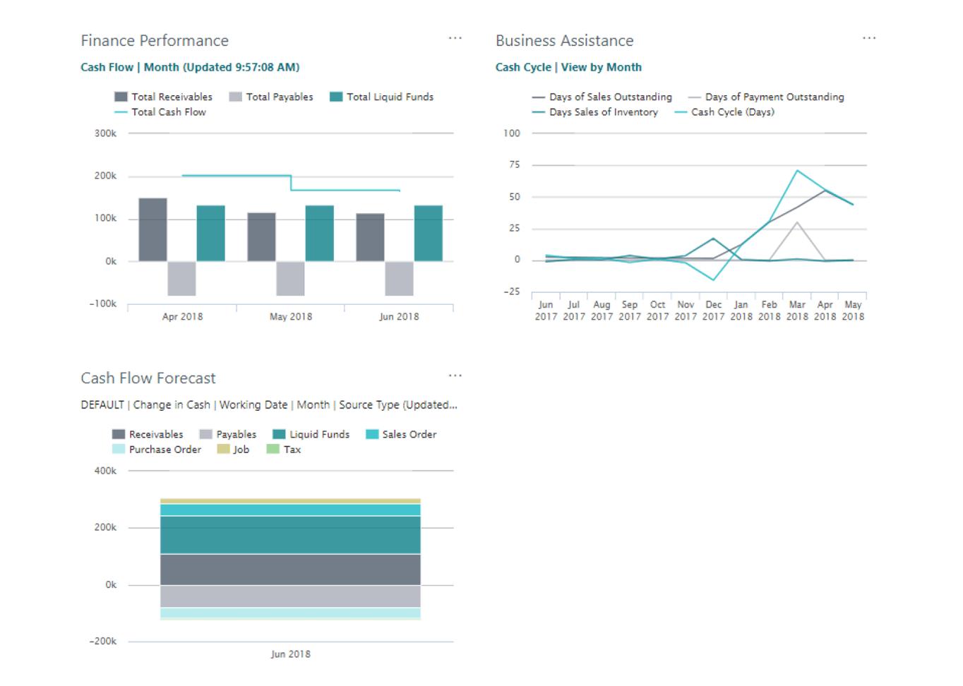 BC-Financial-dashboard-ERP